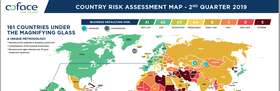 Country risk assessment map - July 2019