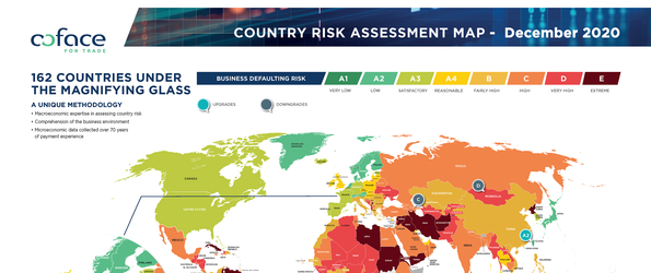 Coface Country Risk Map 12.2020