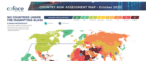 Coface Country Risk Map 10.2020